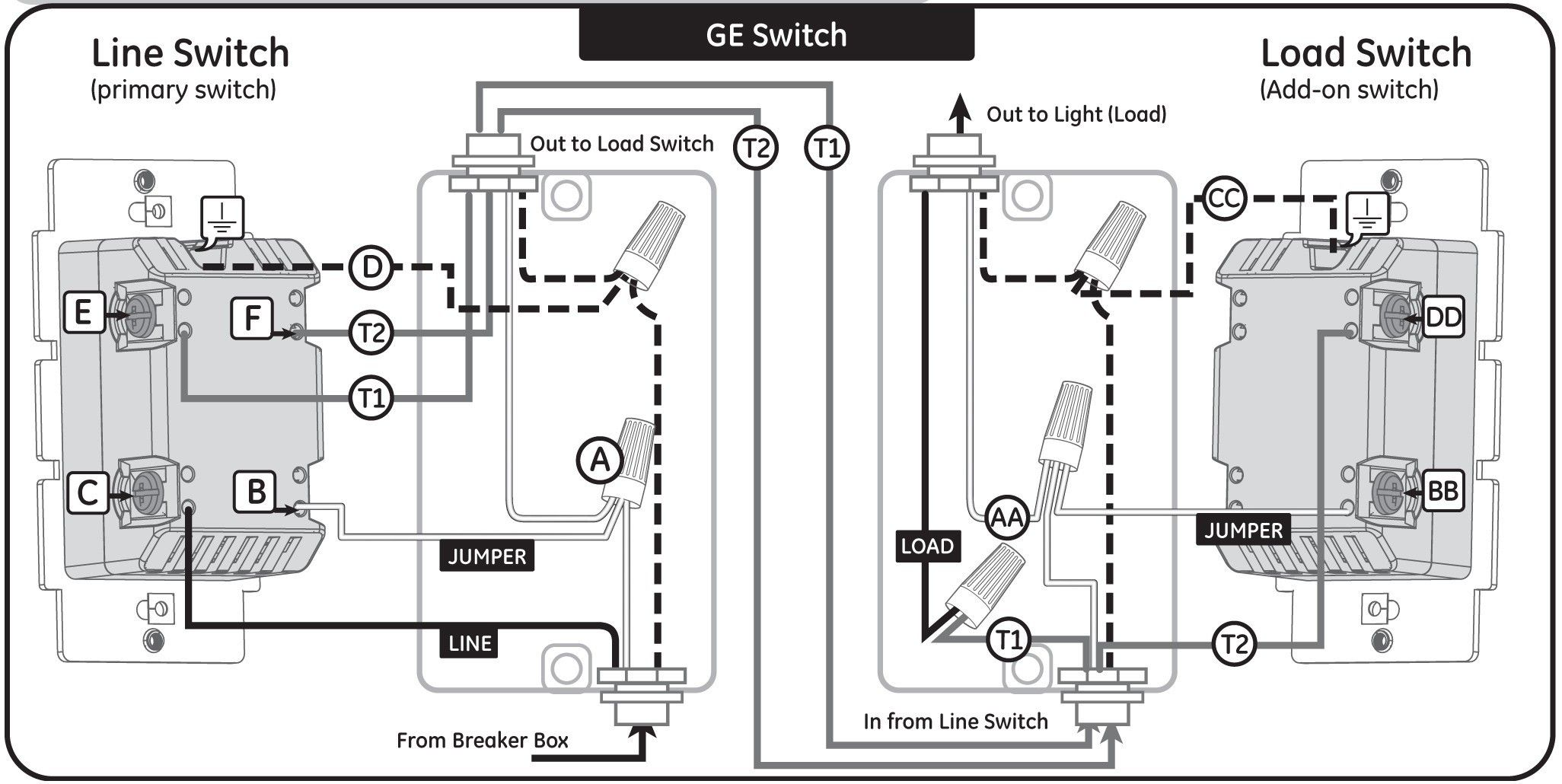 Wiring A 3 Way Dimmer Switch Leviton
