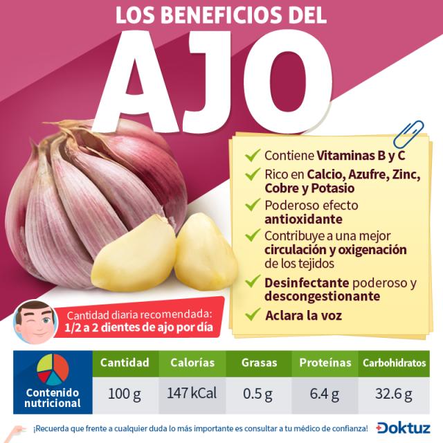Cuáles Son Los Beneficios Del Ajo Diario Altavoz Nutrición Beneficios De Alimentos Beneficios Del Ajo