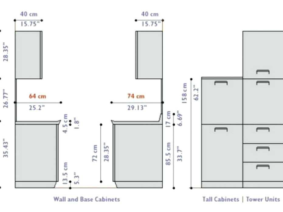 ICYMI: Kitchen Cabinet Depth Dimensions ...