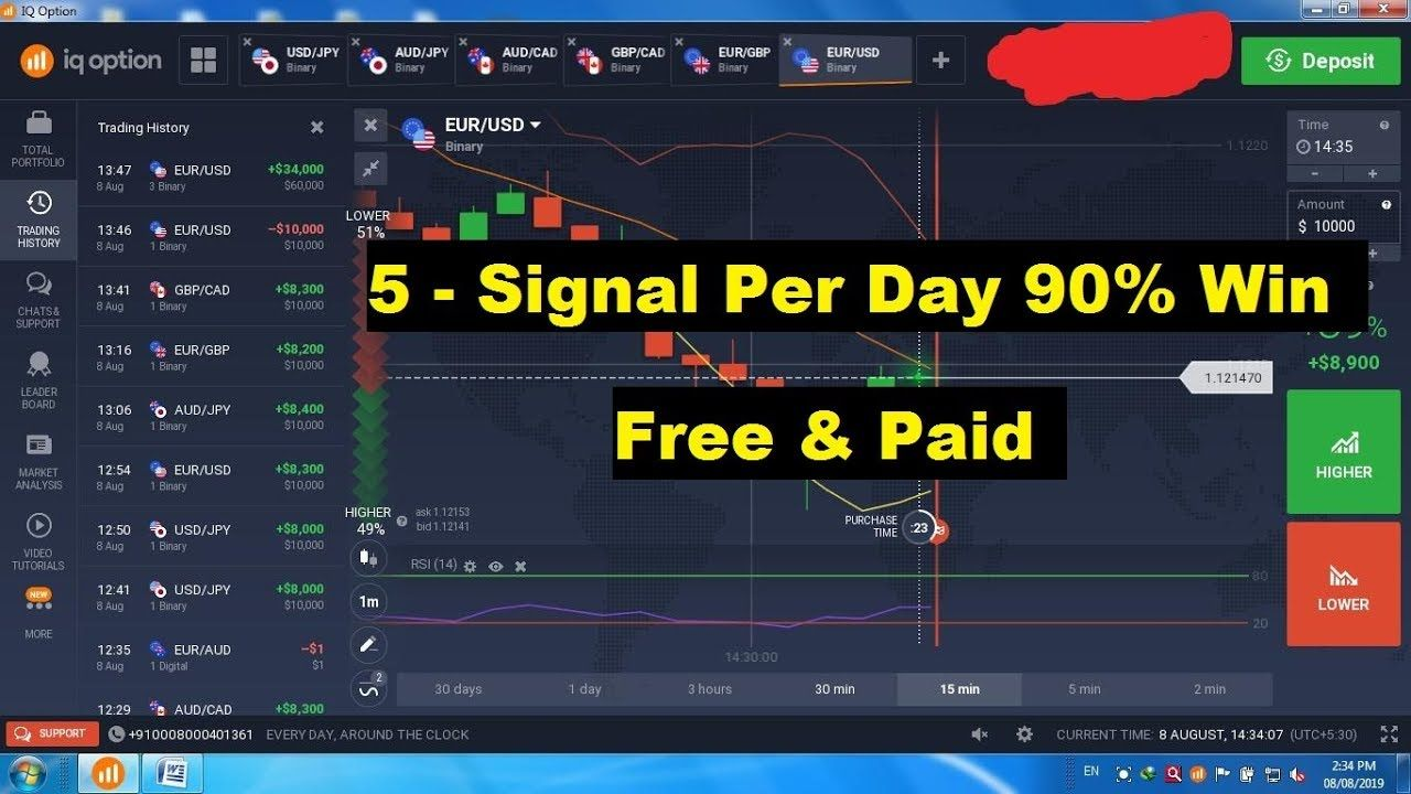 Live Automated Binary Options Trading Using Iq Option Robot 90