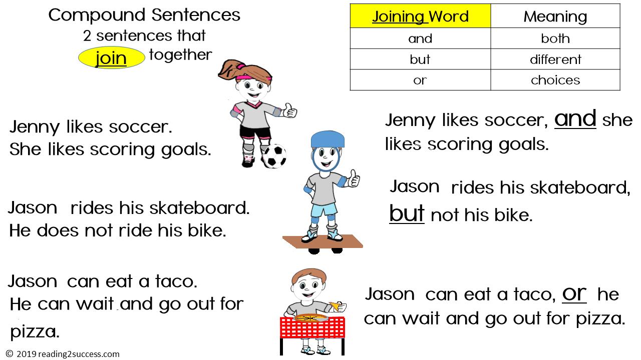 Compound Sentences Compound Sentences Improve Reading Comprehension Reading Comprehension Skills [ 720 x 1280 Pixel ]