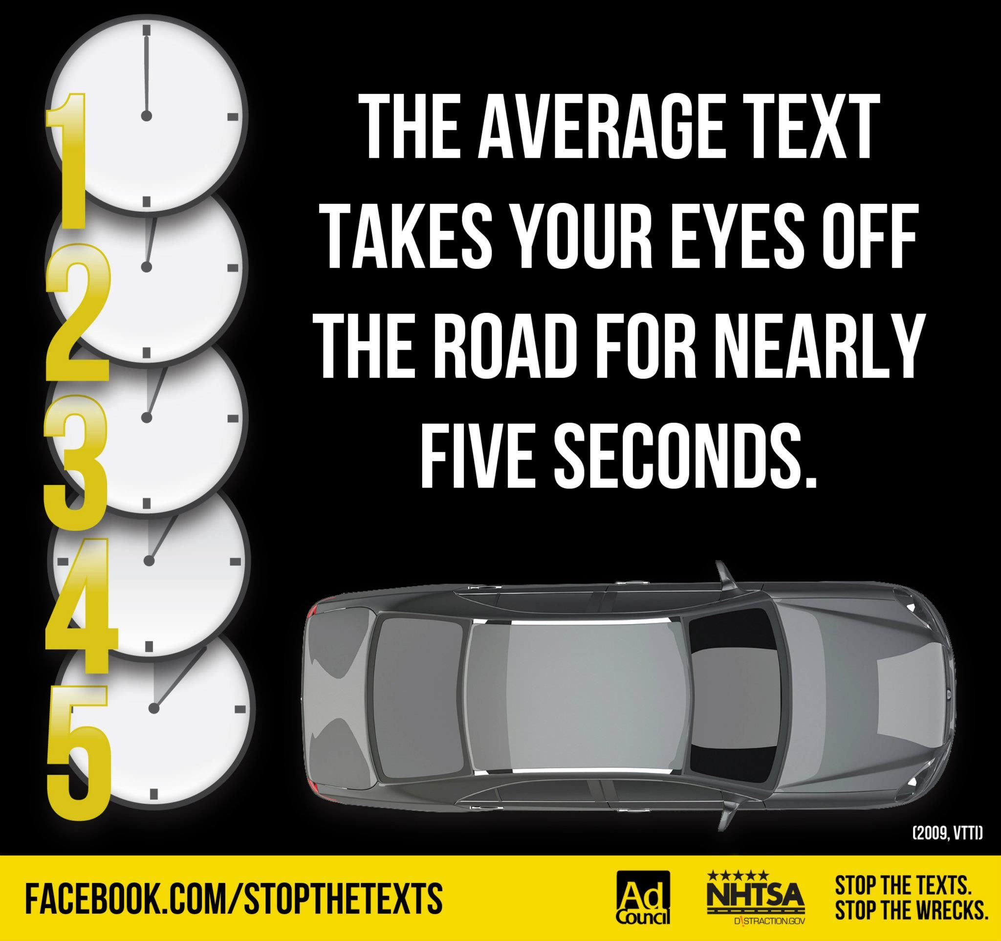 Texting And Driving Quotes The Average Text Takes Your Eyes Off The Road For Nearly Five