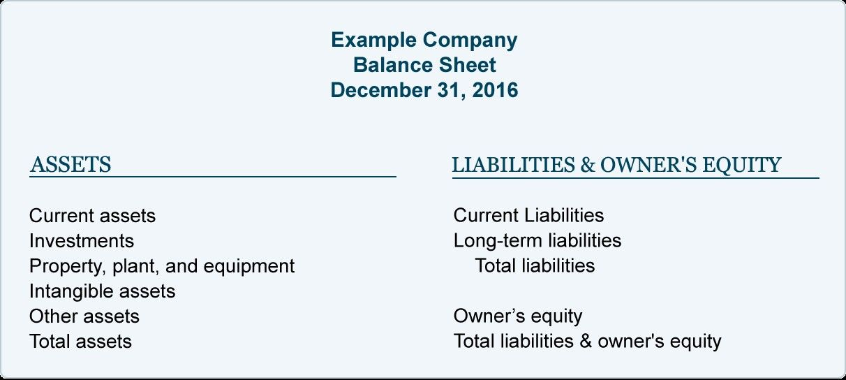Pin by Shawn Holt on Business (Misc) Pinterest Business - accounting balance sheet