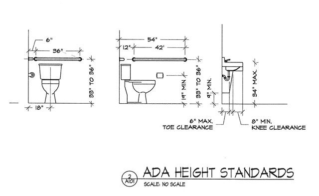 Ada Standards Height Standards 640web Ncidq Pinterest Toilet Bath And House