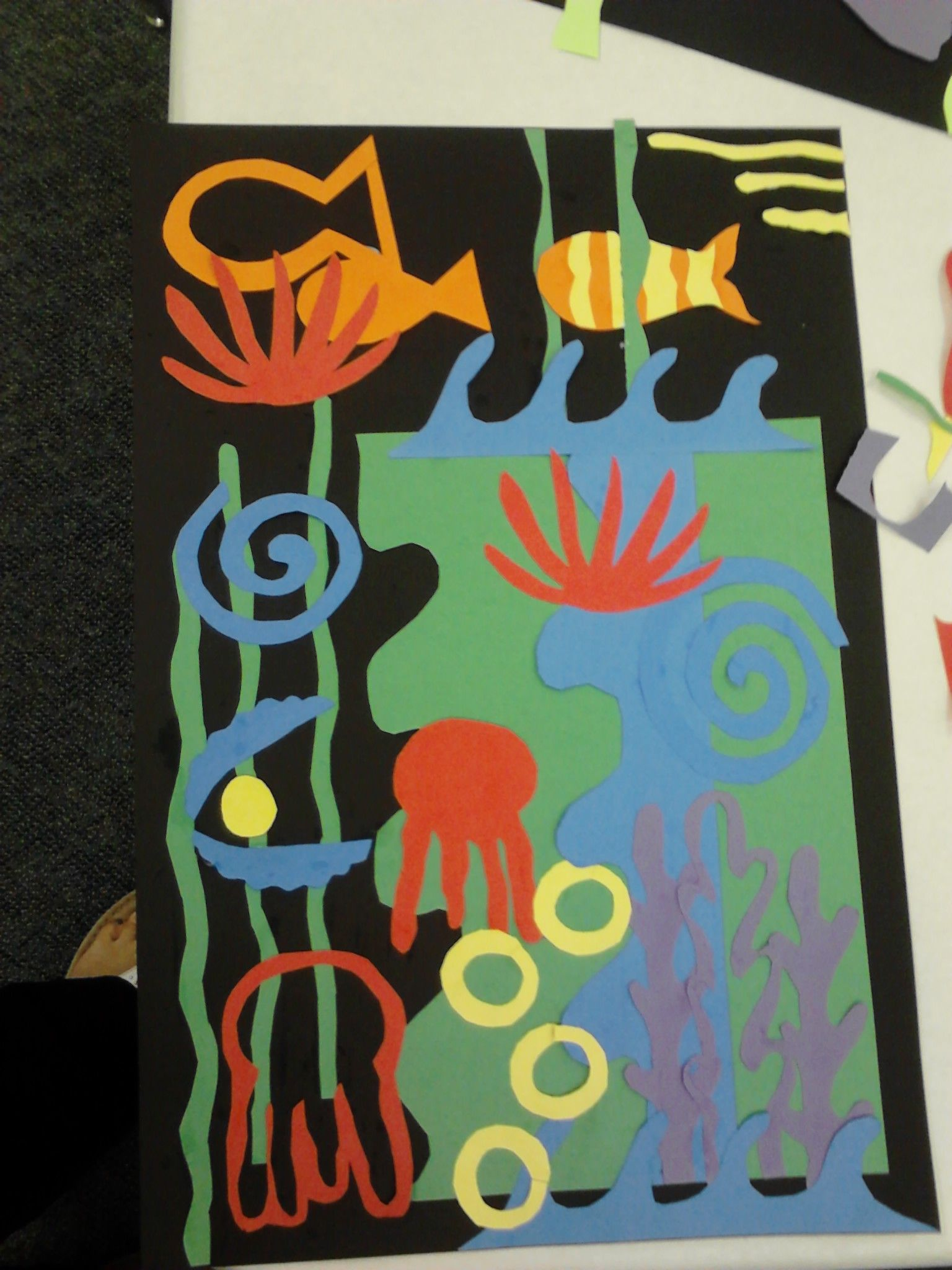 Henri Matisse - Curriculum & Art Projects for Kids Art Elements ...