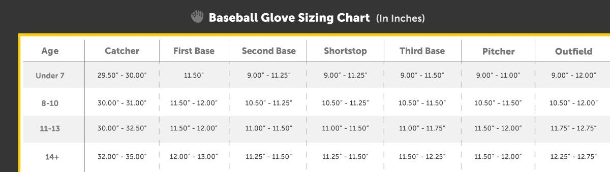 Save this! A baseball glove sizing chart for all positions