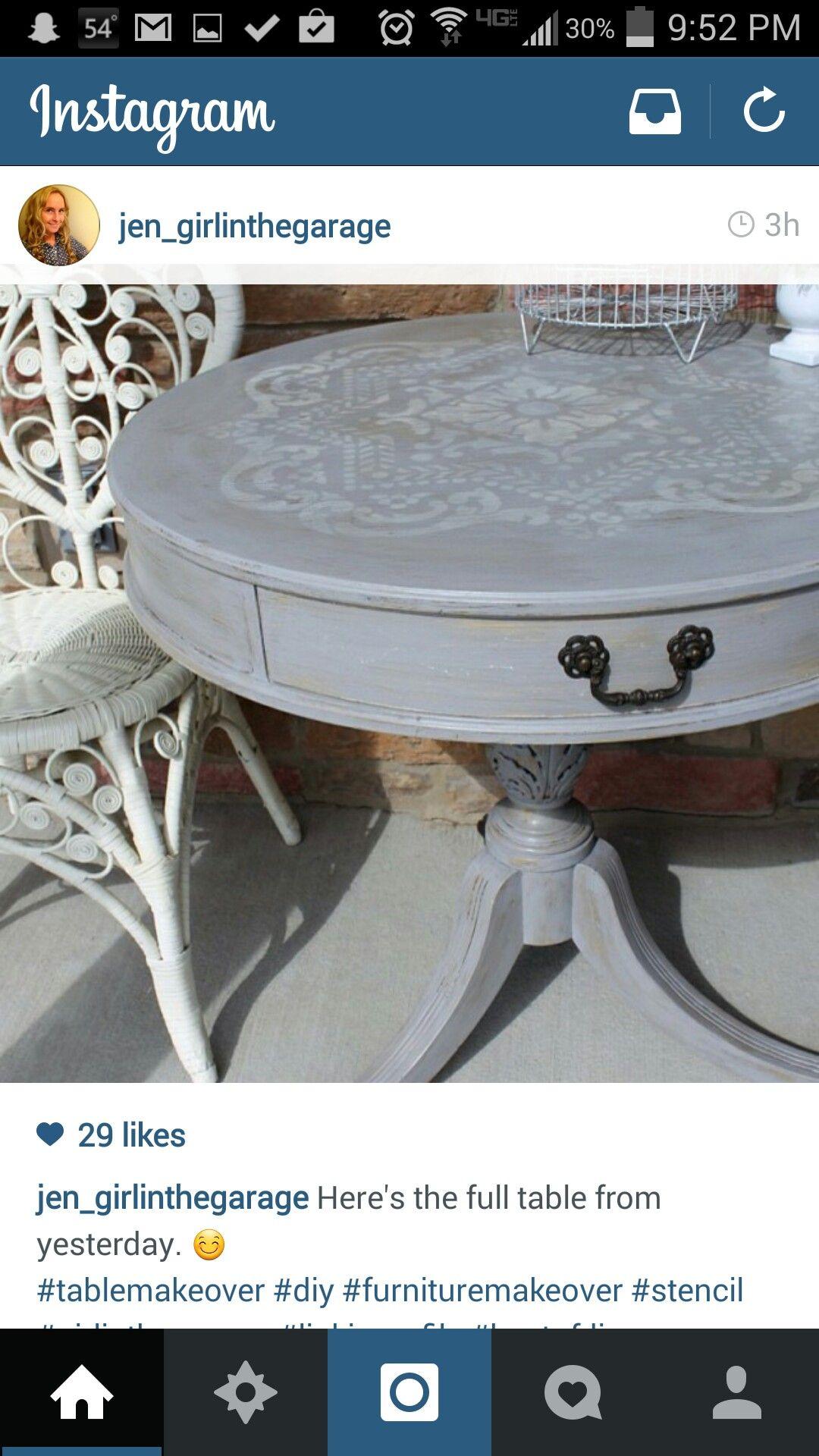 Stencil on round table