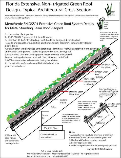 Vegetated Roof Installation For 4 12 Standing Seam Metal Roof Green Roof Green Roof Design Vegetated Roofs