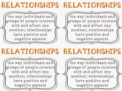 Relationships - R.I.7.3 Analyze the interactions between individuals, events, and ideas in a text