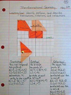 transformational geometry math journal entry