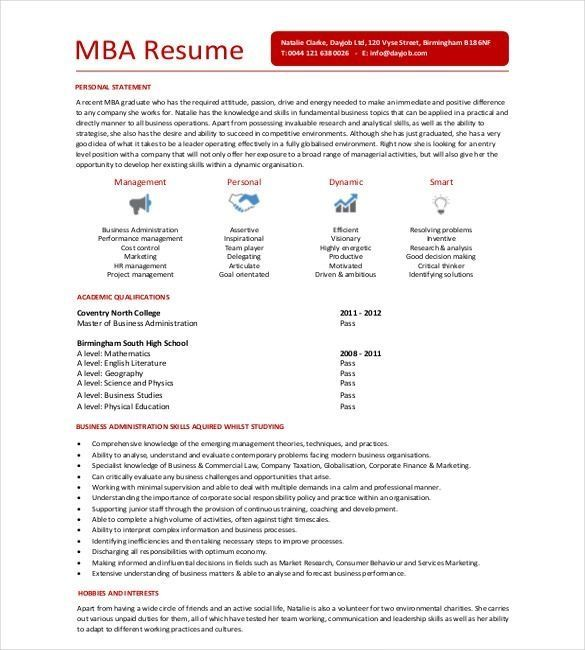 Sample Mba Resumes Resume Template Mba Graduate Resume Ixiplay Free Resume  Resumes .