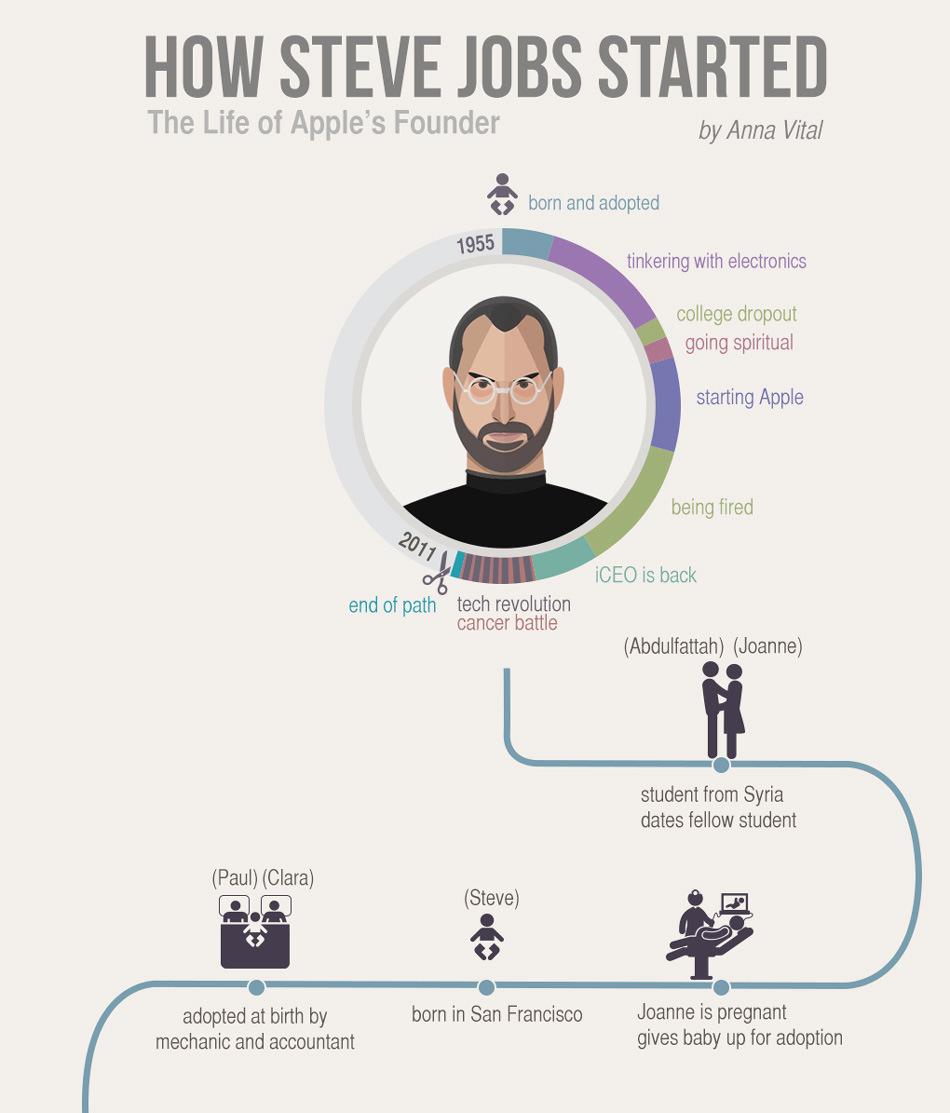 Steve Jobs German Stream