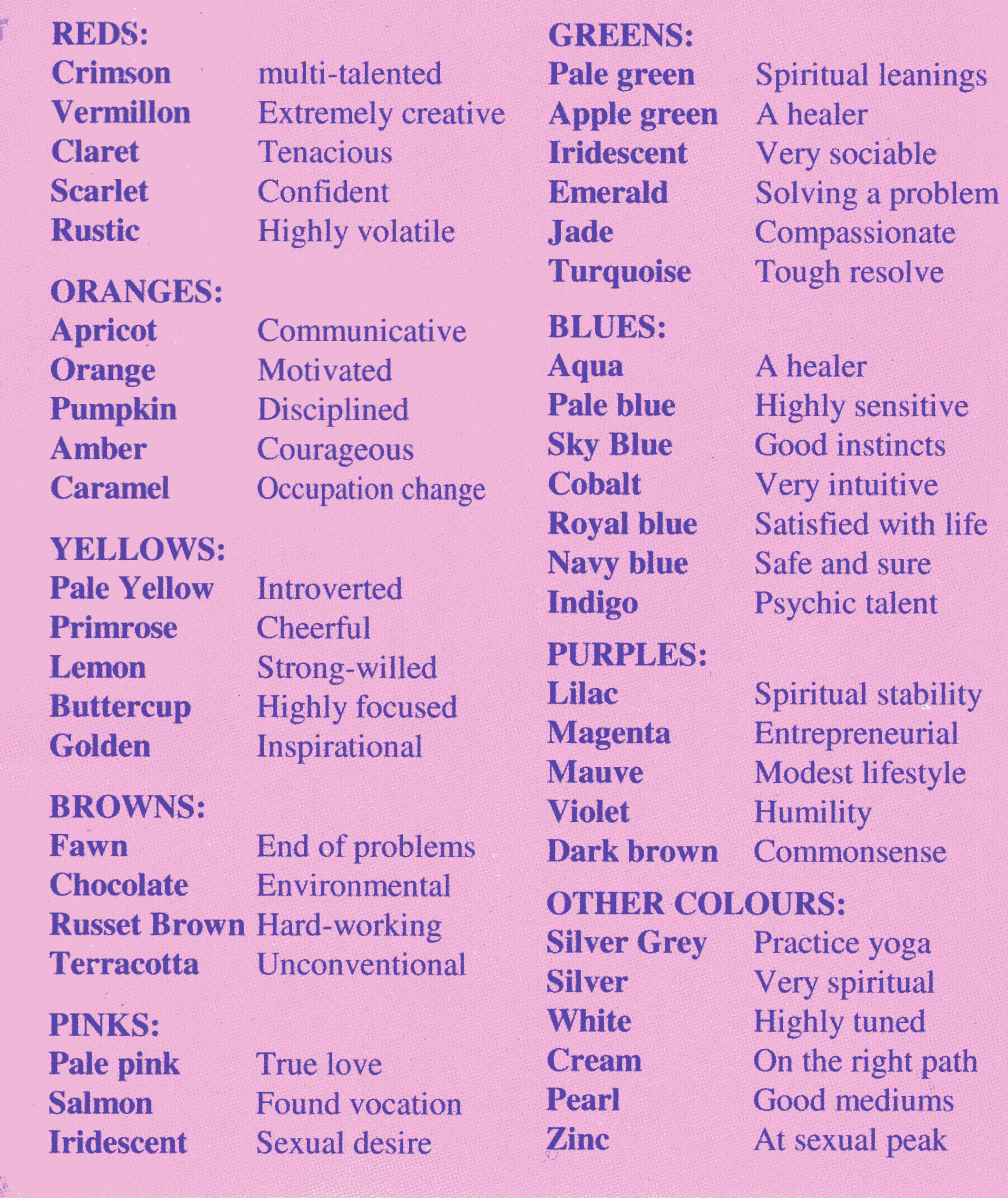 aura color meanings | Auras and Kirlian Cameras  | third eye | Aura