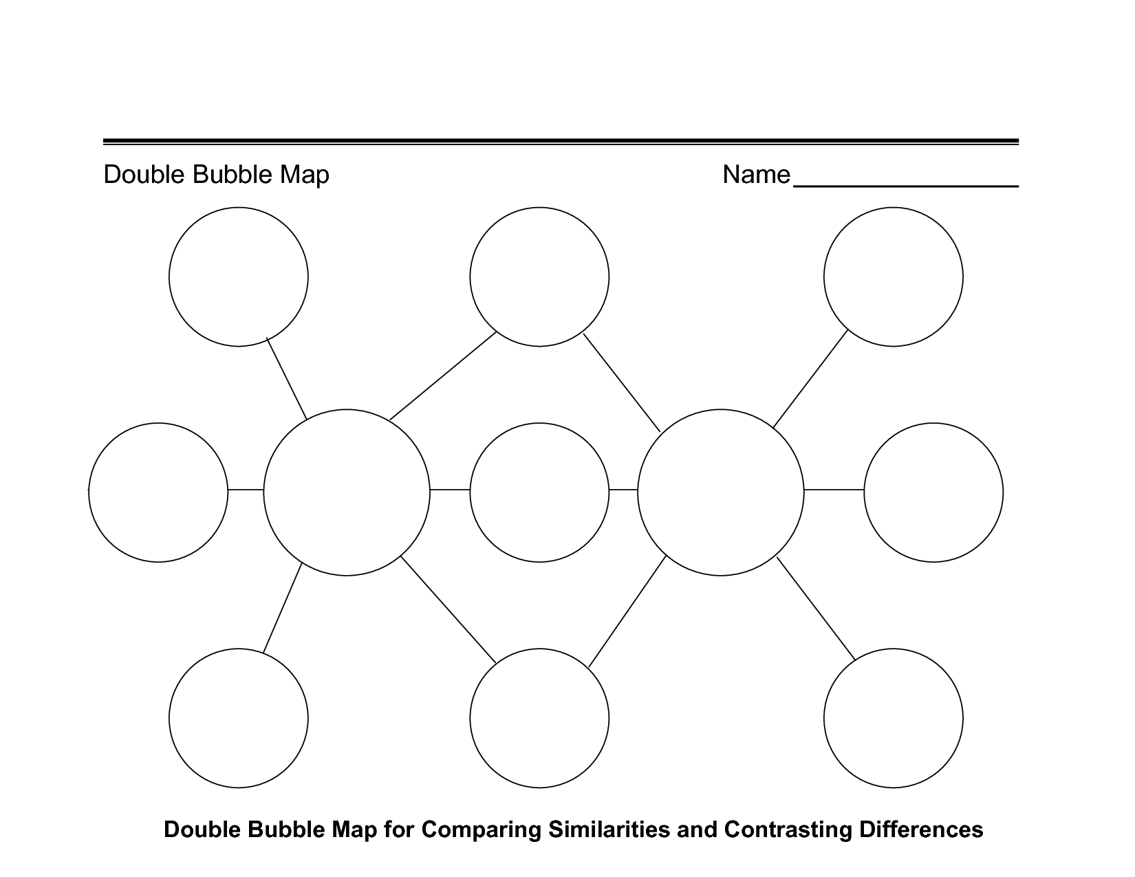 Double Bubble Graphic Organizer