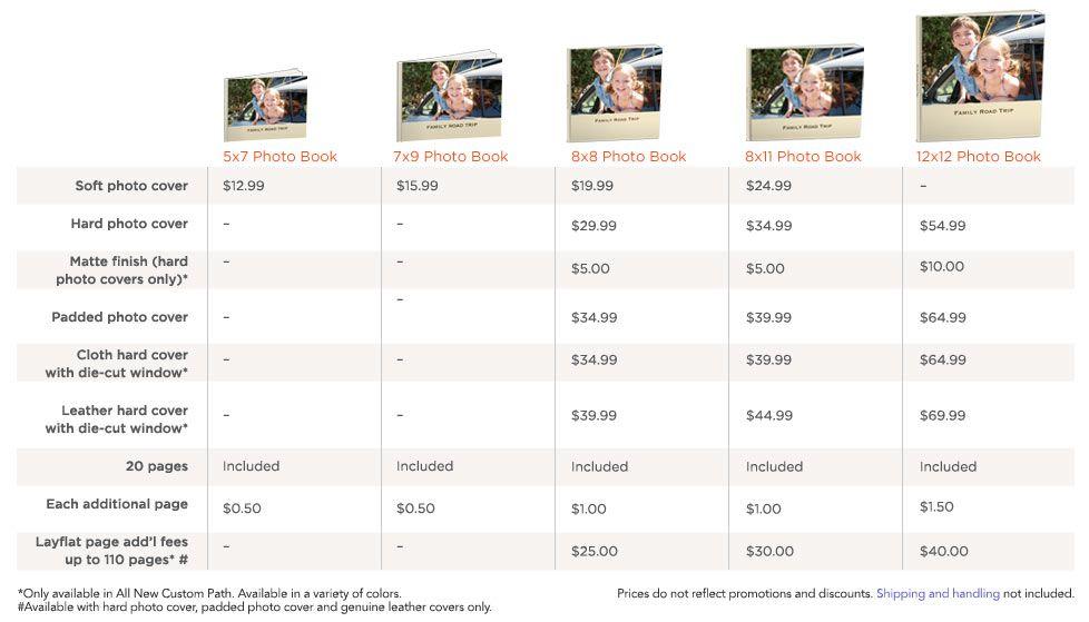 Shutterfly-lookbook  $35   (40% off by 4/24)