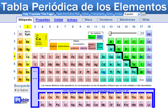 ptable tabla peridica de los elementos interactiva - Tabla Periodica Interactiva Videos