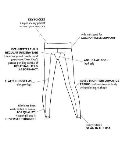 The anatomy of the perfect yoga pant. | {fashion for the ladies ...
