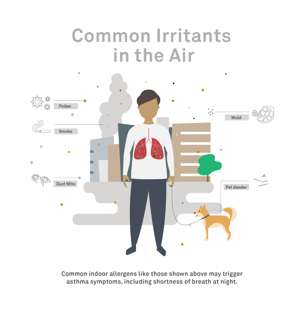 What Is Causing You to Have Shortness of Breath at Night