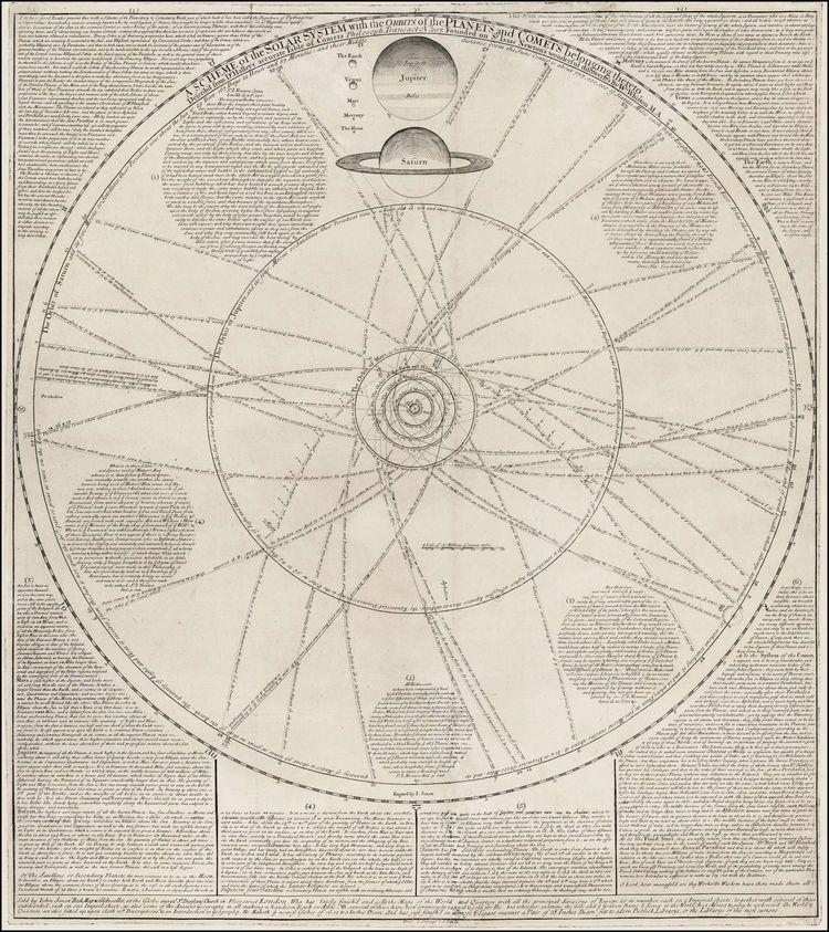 Whiston Senex Solar System Chartjpg Sacred Geometry Pinterest - Star map maker