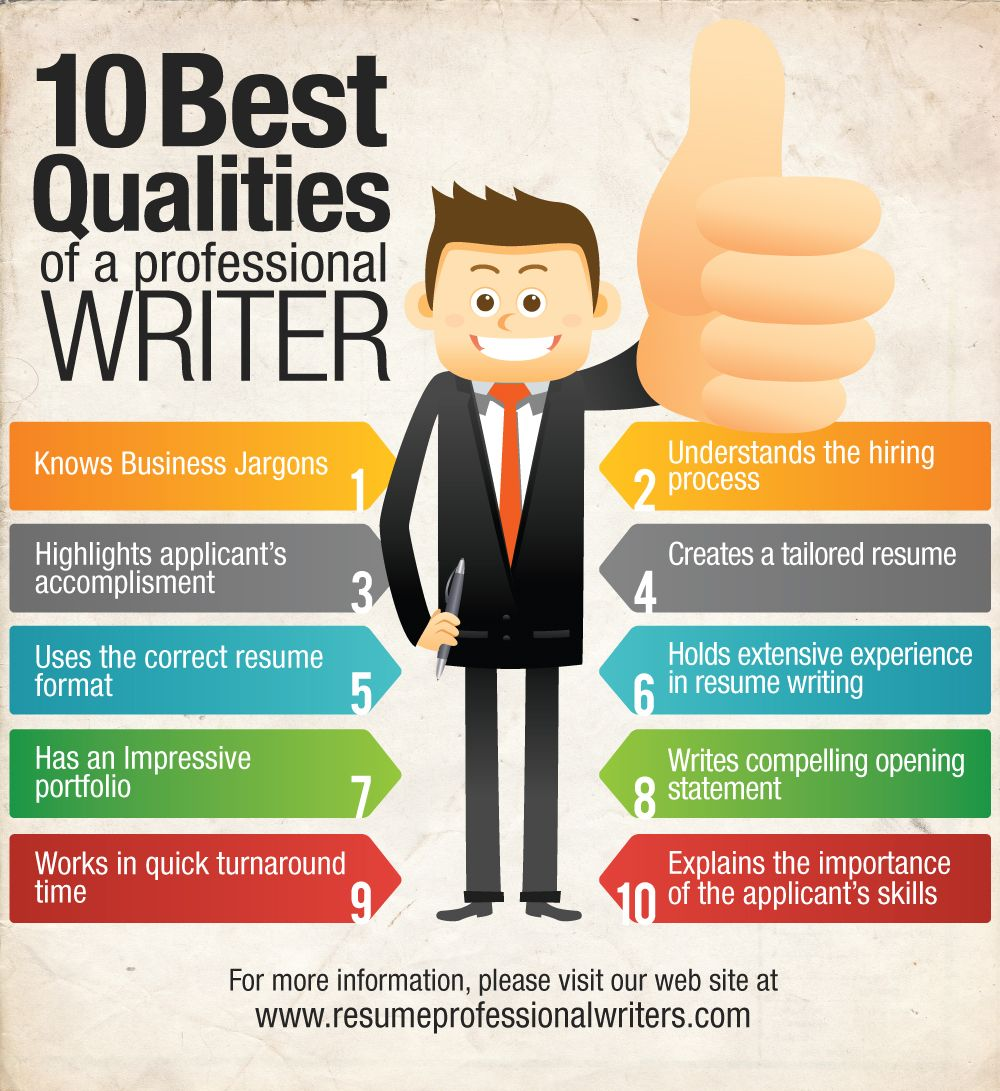 how much does it cost to hire a professional resume writer