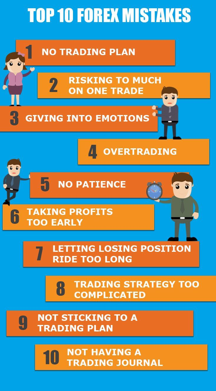 Common Mistakes Committed By Forex Traders Http Trading Tips