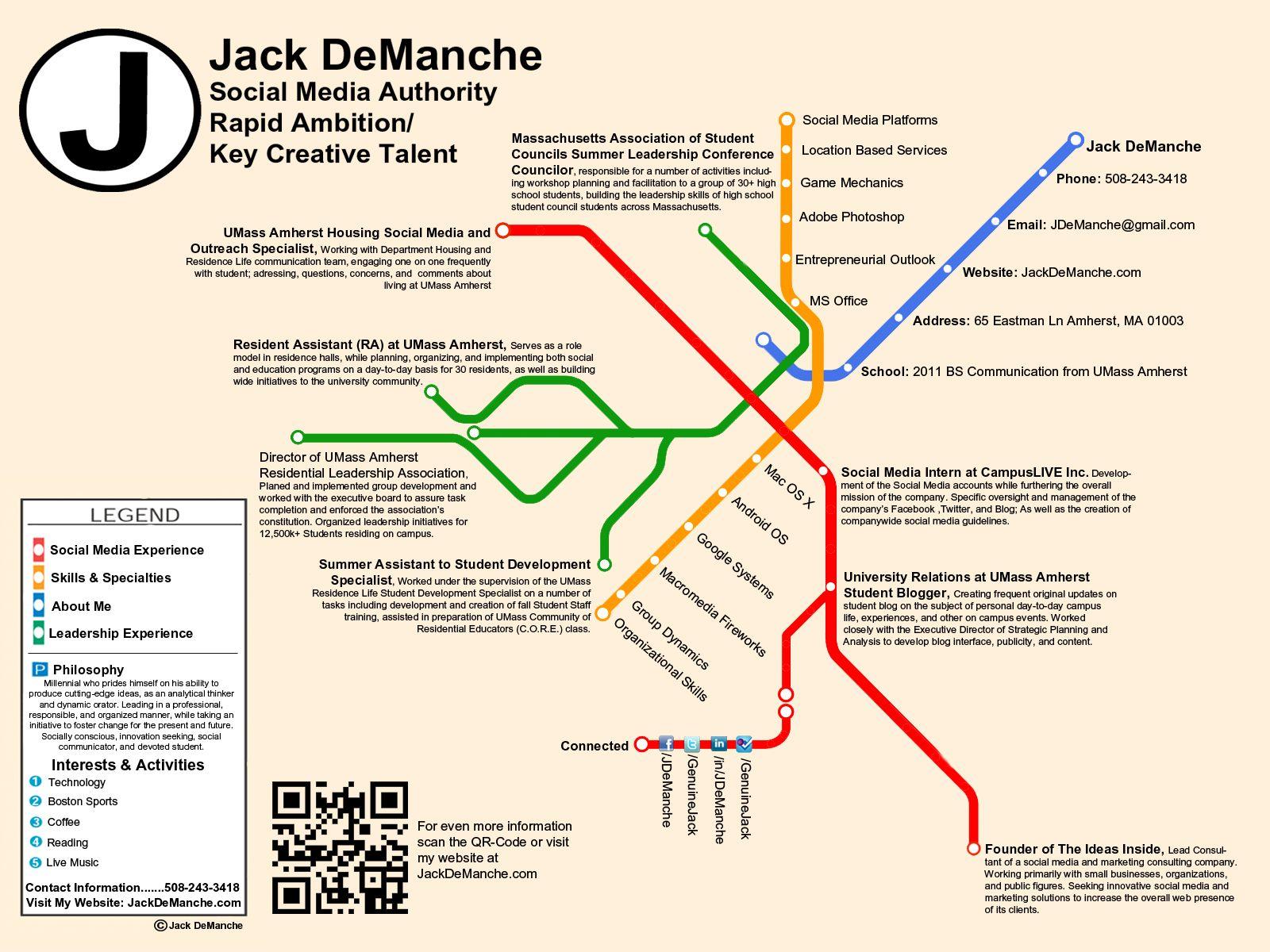 Subway Map Jackdemancheresume Resume Design Creative Resume Design Infographic Resume