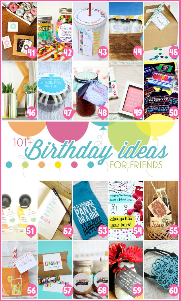 101 Creative And Inexpensive Birthday Gift Ideas