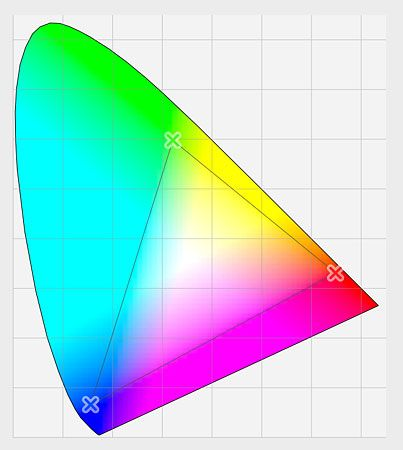 How to color space
