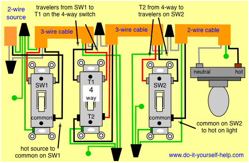 4 way switch wiring diagram first wire center u2022 rh hannalupi co 4 pole key switch wiring diagram 4 pole light switch wiring diagram