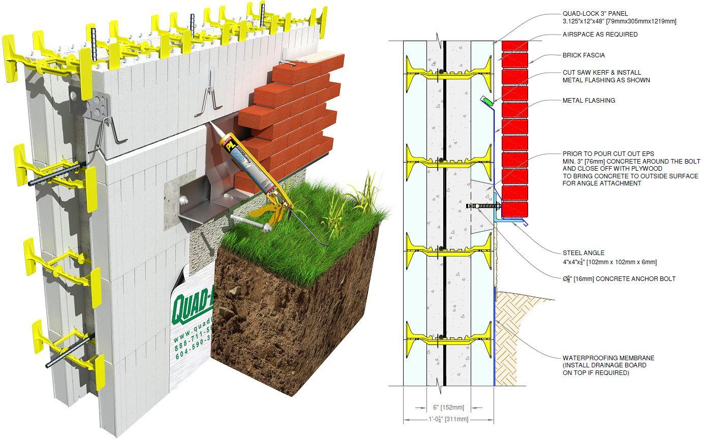 Icf brick ledge pinterest for Icf residential construction