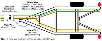 wiring schematic for trailer lights google search trailers rh pinterest com Boat Nanny System Wiring Schematics Boat Wiring Harness