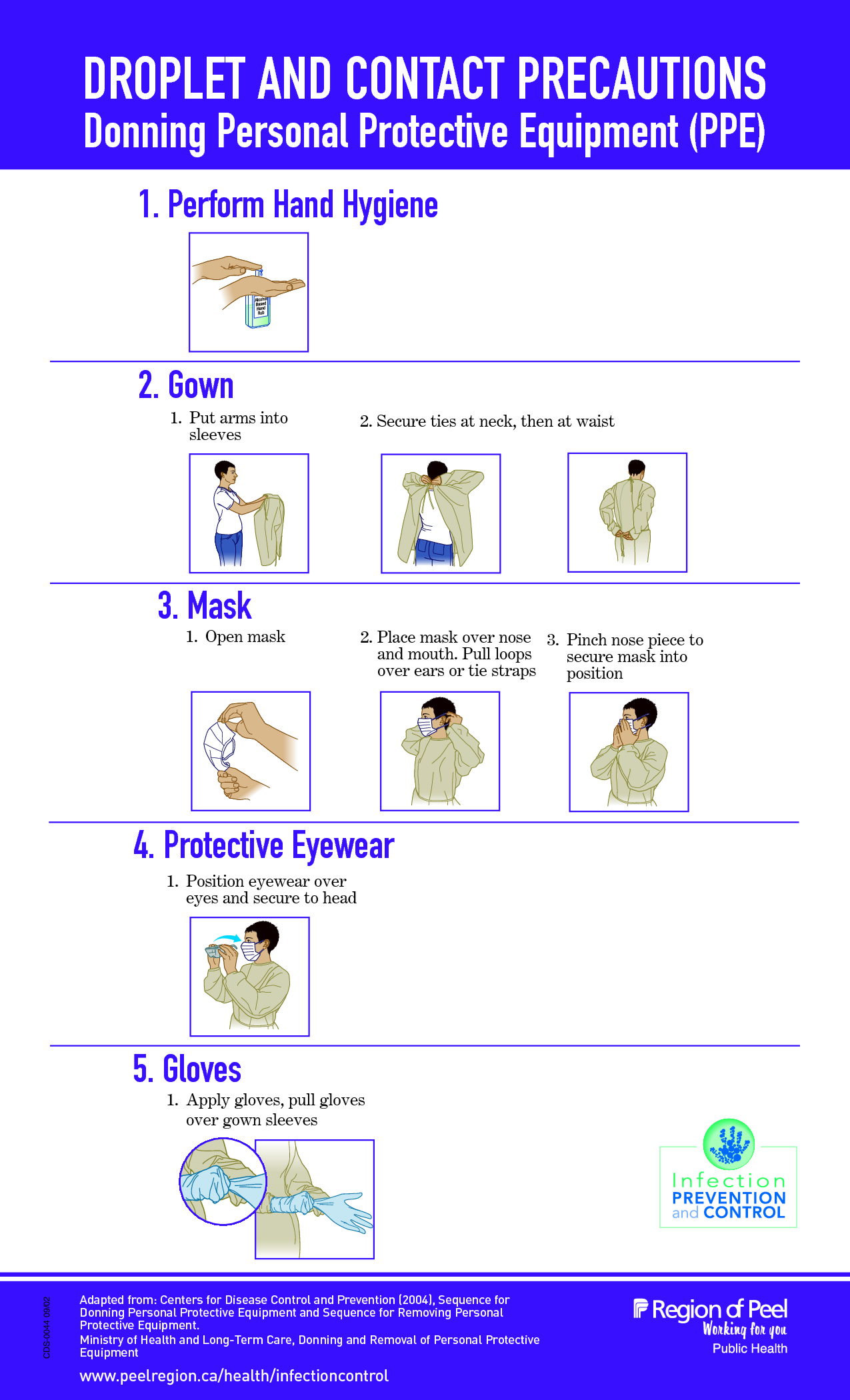 11 kb jpeg sequence of donning our ppe http wn com full ppe ...
