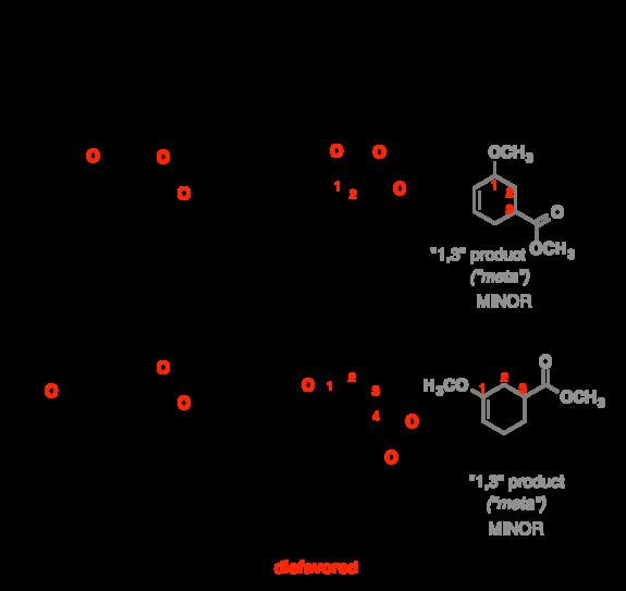 Regiochemistry In the Diels-Alder Reaction | Chemistry