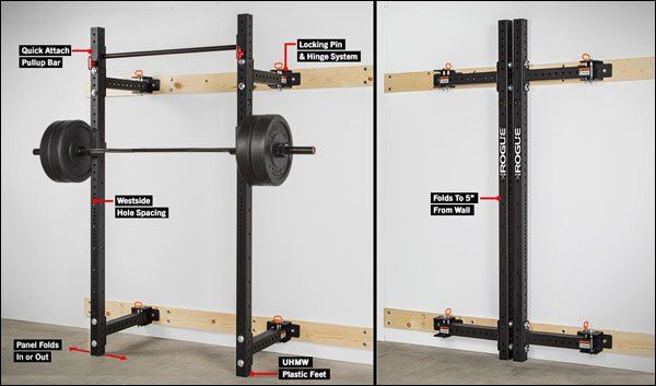Folding wall mounted racks rigs buying guide garage