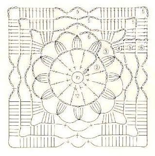 DE MIS MANOS TEJIDOS Y MAS...: Lindas poleras con cuadrados a crochet