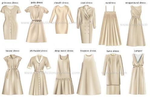 Dress Terms Fashion Terminology Fashion Vocabulary Types Of Dresses