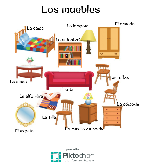 Learn Spanish/Aprende Español Online: Vocabulario básico ... - photo#16