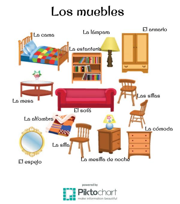 Learn spanish aprende espa ol online vocabulario b sico for Casas de muebles online