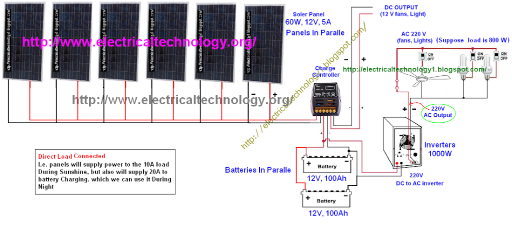 3cf7fde4498f8686bf4e6d52df501a2a calculate the no of solar panel, rating of solar panel & batteries solar panel installation wiring diagram at soozxer.org