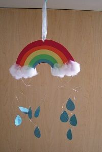 Rainbow Hanging Mobile from Ape 2 Zebra. This is sweet and seems simple. A great activity for the CRAWL group.