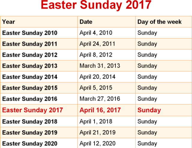 Easter 2020 Calendar.When Is Easter Day 2017 Valentine S Day Images When Is Fathers