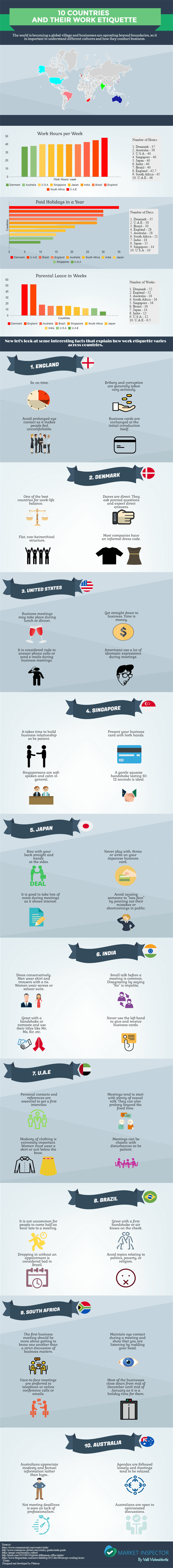 10 Countries And Their Work Etiquette #Infographic