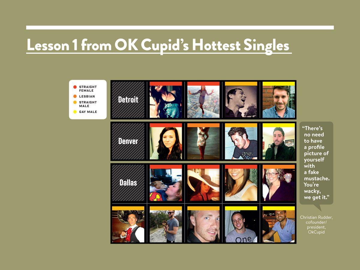 dating site-ul românesc