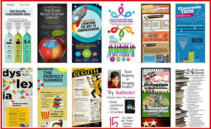 educational infographic tons of great free downloadable classroom