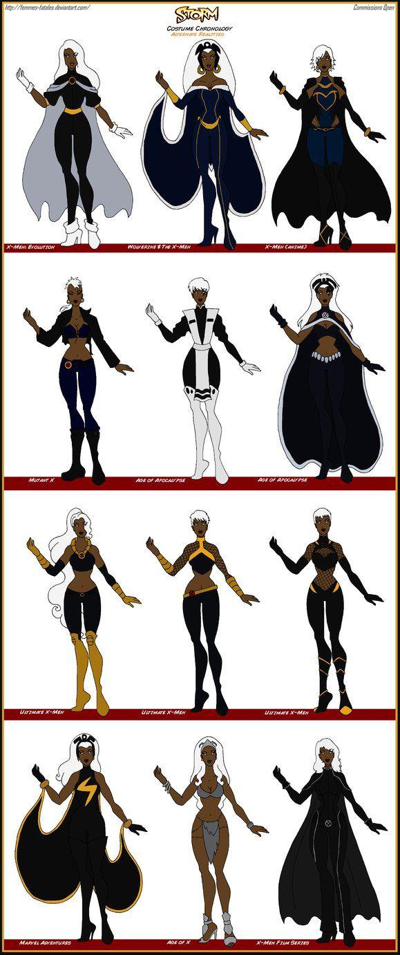 Uniforms By Oshkoshbgosh X Men Costumes Superhero Facts Marvel Characters