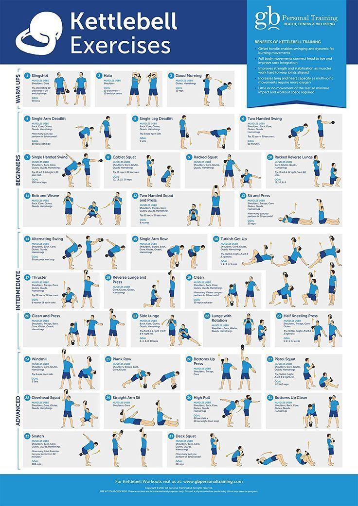 Photo of Kettlebell Exercise Poster – Professional Kettlebell Training Guide – …