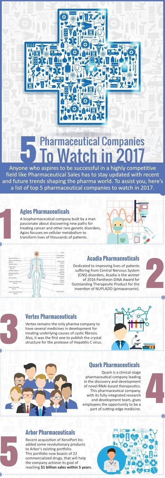 5 Empresas da Indústria Farmacêutica em quem Manter o Foco