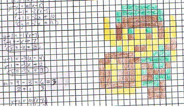 Graph Paper Classic The Legend Of Zelda  The Legend Of Zelda