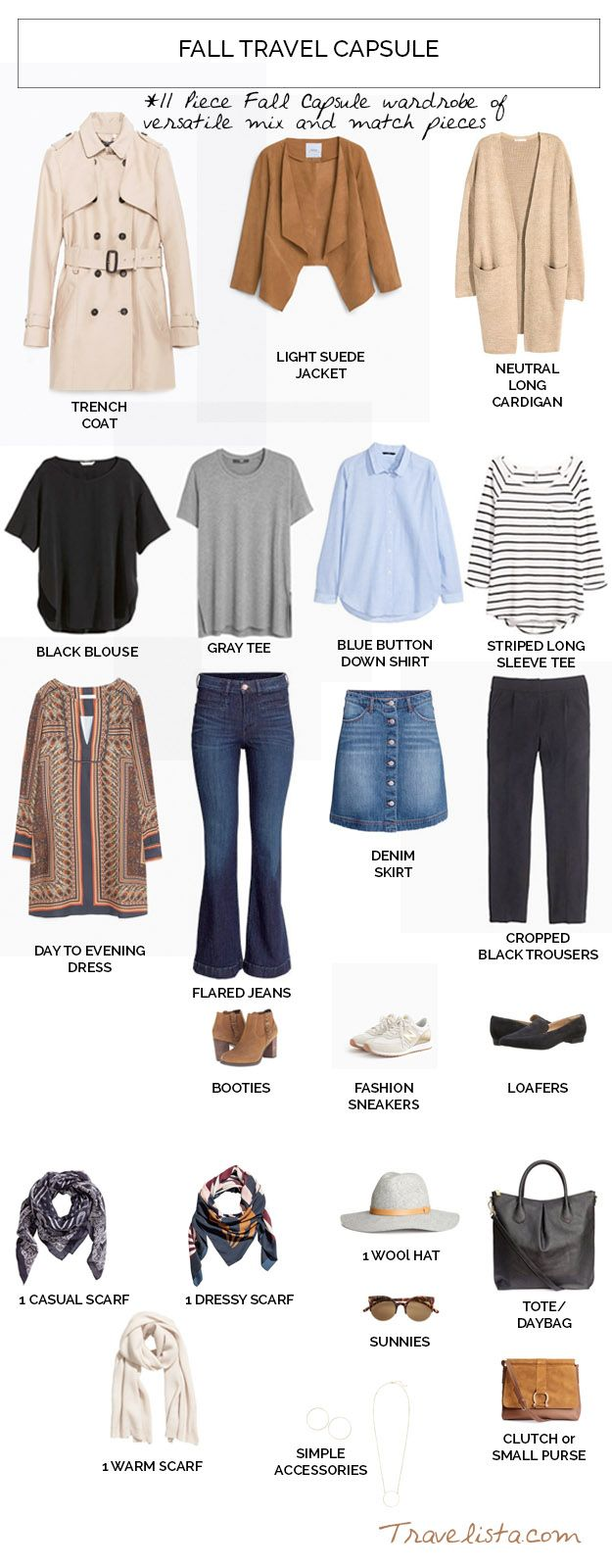 Fall Travel Capsule Wardrobe
