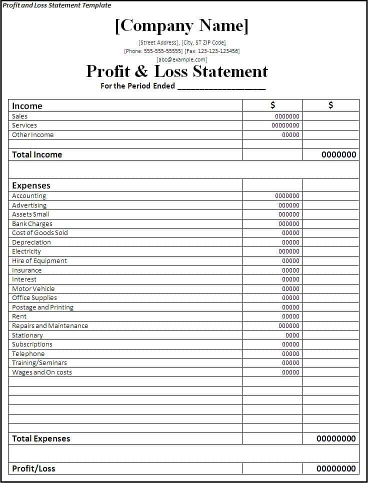 Profit And Loss Statement For Small Business And Small